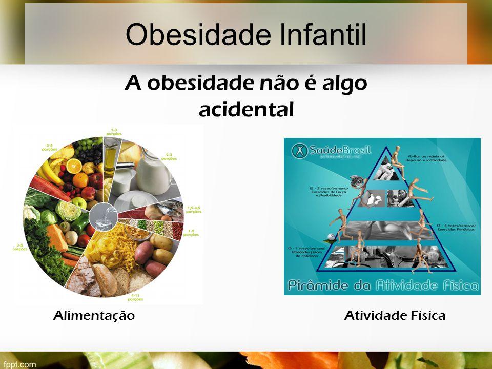 Princípios de alimentação saudável Existem alimentos proibidos.