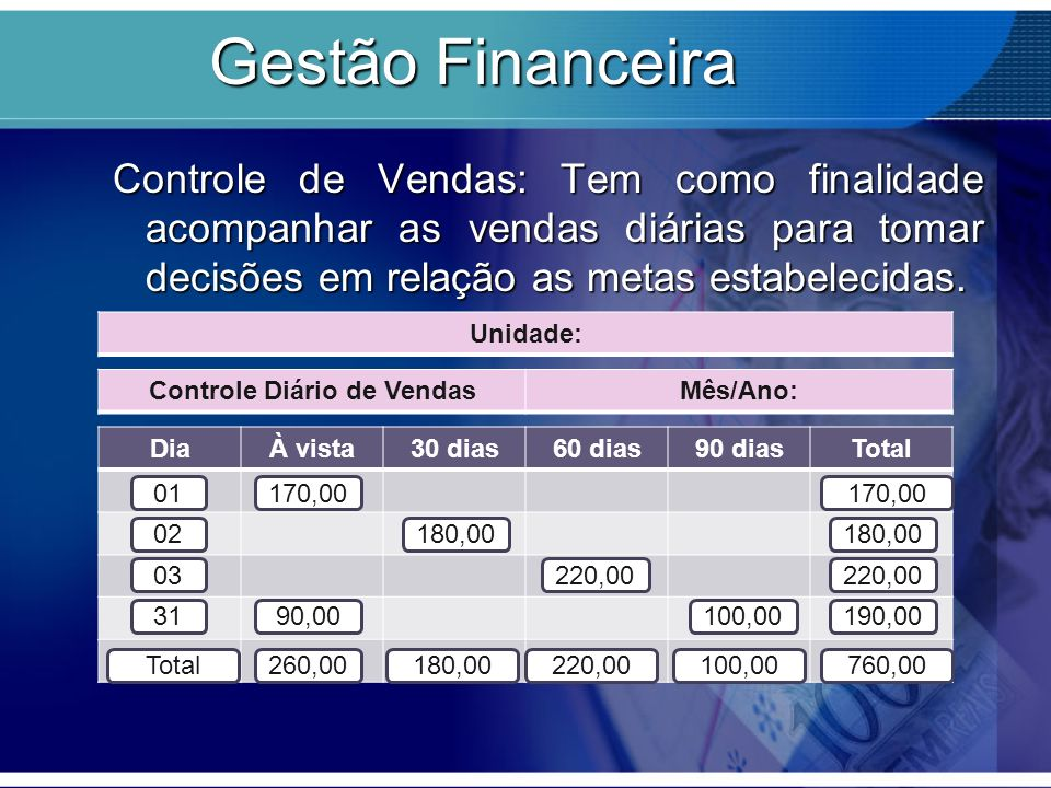 Gestão Financeira Controle de Vendas: Tem como finalidade acompanhar as vendas diárias para tomar decisões em relação as metas estabelecidas.