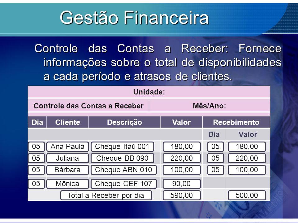Gestão Financeira Controle das Contas a Receber: Fornece informações sobre o total de disponibilidades a cada período e atrasos de clientes.