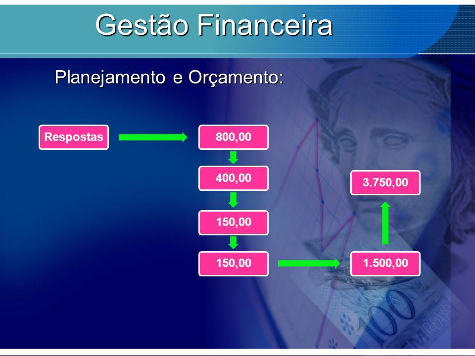 Planejamento e Orçamento: Gestão Financeira Respostas800,00400,00150,00 1.500,003.750,00