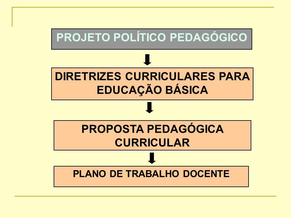 PESQUISA / PRODUÇÃO E DIRETRIZES CURRICULARES PARA EDUCAÇÃO BÁSICA É o documento curricular de referência para: - organização e avaliação do trabalho pedagógico nas escolas públicas estaduais do Paraná.