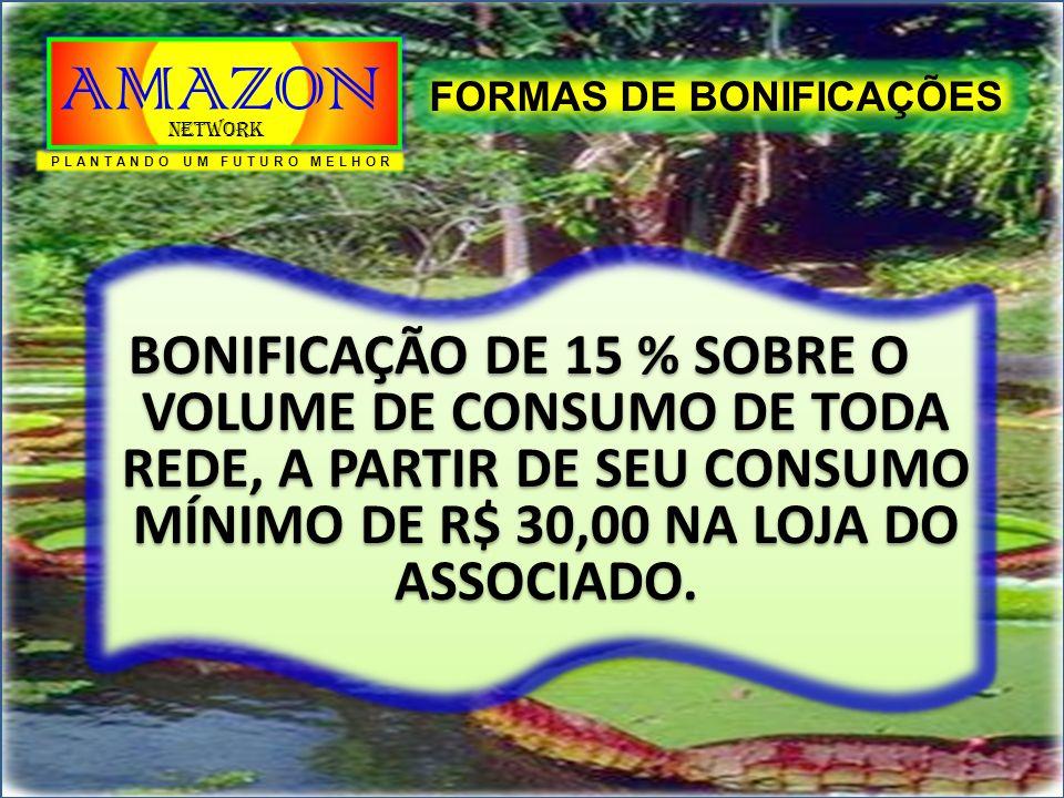 BONIFICAÇÃO DE 15 % SOBRE O VOLUME DE CONSUMO DE TODA REDE, A PARTIR DE SEU CONSUMO MÍNIMO DE R$ 30,00 NA LOJA DO ASSOCIADO. FORMAS DE BONIFICAÇÕES PL