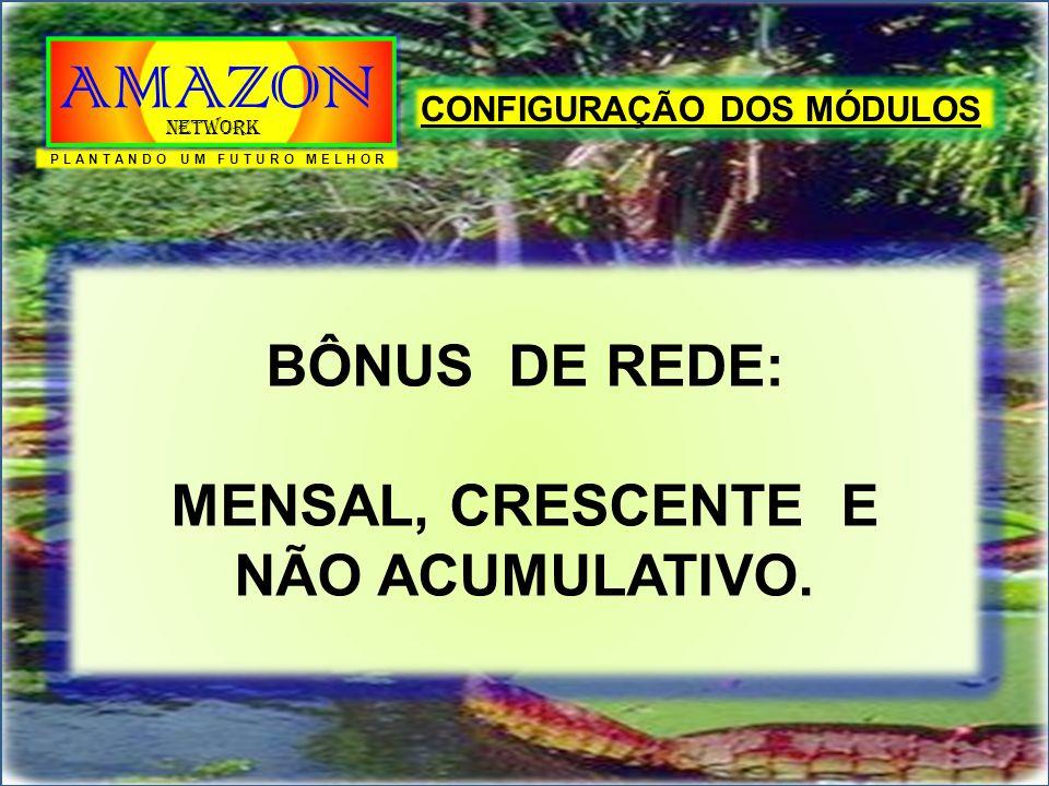 CONFIGURAÇÃO DOS MÓDULOS BÔNUS DE REDE: MENSAL, CRESCENTE E NÃO ACUMULATIVO. PLANTANDO UM FUTURO MELHOR AMAZON Network
