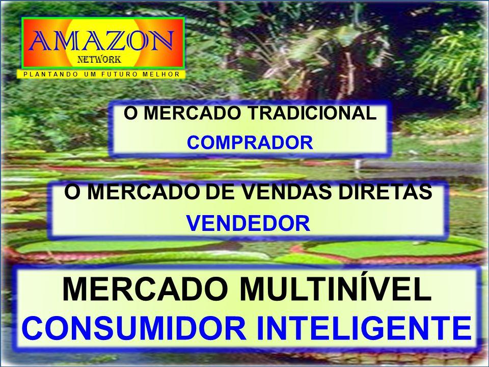 O MERCADO DE VENDAS DIRETAS VENDEDOR O MERCADO TRADICIONAL COMPRADOR MERCADO MULTINÍVEL CONSUMIDOR INTELIGENTE PLANTANDO UM FUTURO MELHOR AMAZON Netwo