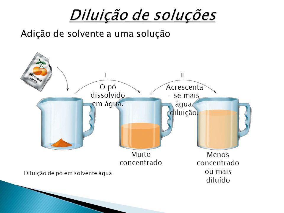 Adição de solvente a uma solução Diluição de pó em solvente água III O pó dissolvido em água. Acrescenta -se mais água: diluição. Muito concentrado Me