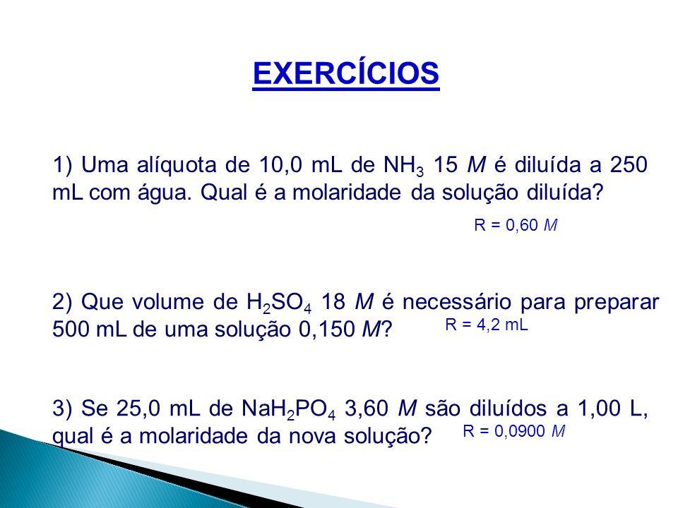 EXERCÍCIOS 1) Uma alíquota de 10,0 mL de NH 3 15 M é diluída a 250 mL com água. Qual é a molaridade da solução diluída? R = 0,60 M 2) Que volume de H