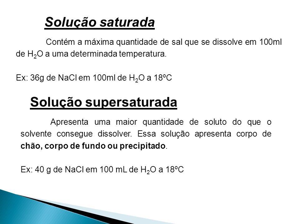 Contém a máxima quantidade de sal que se dissolve em 100ml de H 2 O a uma determinada temperatura. Ex: 36g de NaCl em 100ml de H 2 O a 18ºC Solução sa
