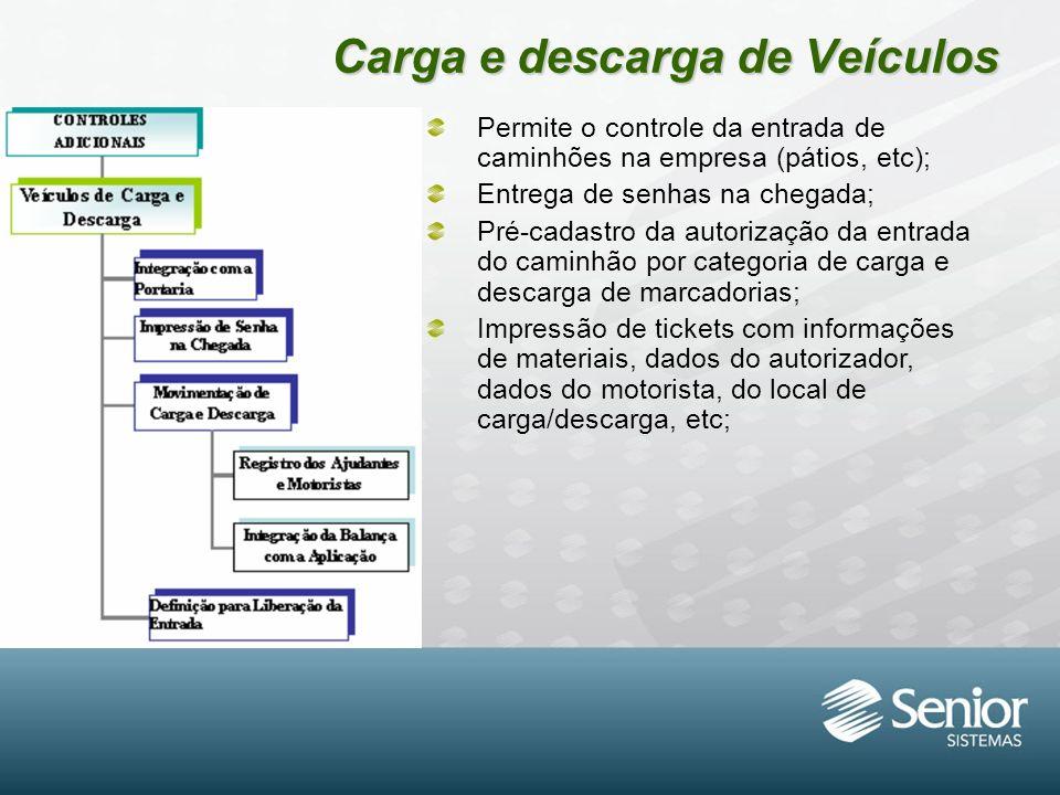 Carga e descarga de Veículos Permite o controle da entrada de caminhões na empresa (pátios, etc); Entrega de senhas na chegada; Pré-cadastro da autori