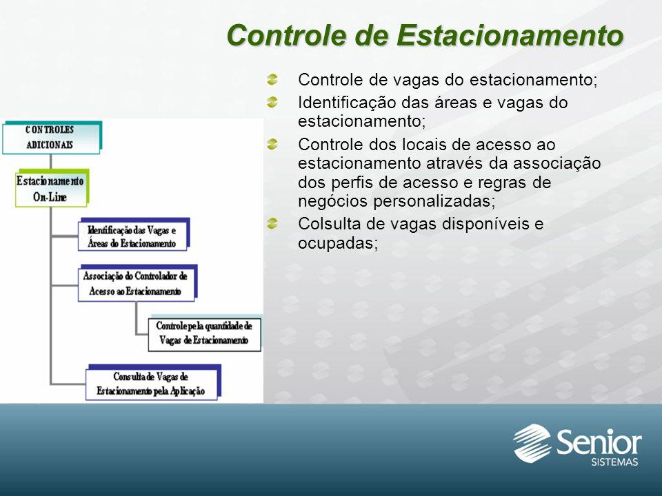 Controle de Estacionamento Controle de vagas do estacionamento; Identificação das áreas e vagas do estacionamento; Controle dos locais de acesso ao es
