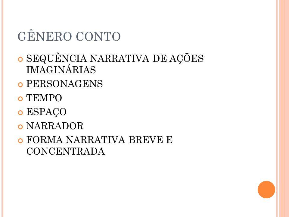 GÊNERO CONTO SEQUÊNCIA NARRATIVA DE AÇÕES IMAGINÁRIAS PERSONAGENS TEMPO ESPAÇO NARRADOR FORMA NARRATIVA BREVE E CONCENTRADA
