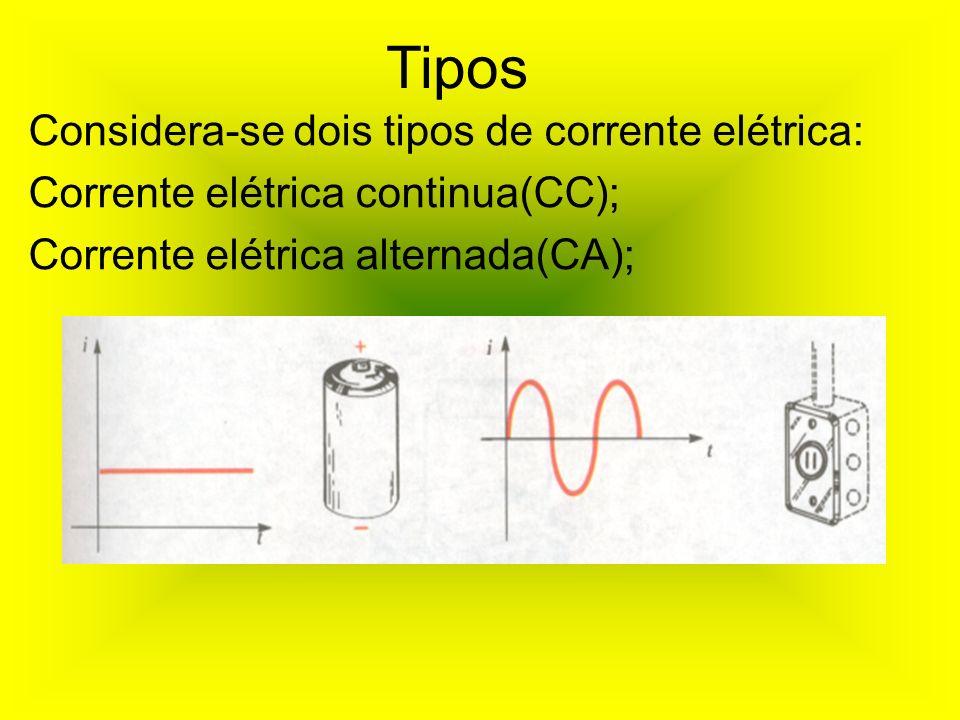 Tipos Considera-se dois tipos de corrente elétrica: Corrente elétrica continua(CC); Corrente elétrica alternada(CA);