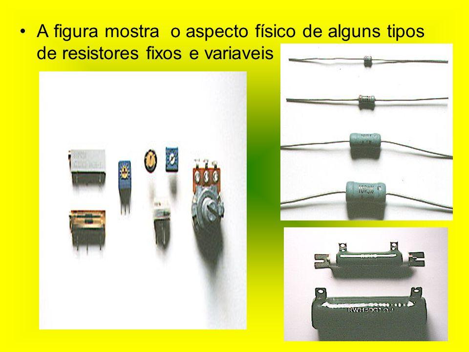 A figura mostra o aspecto físico de alguns tipos de resistores fixos e variaveis