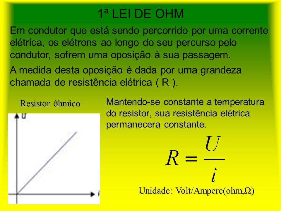 1ª LEI DE OHM Mantendo-se constante a temperatura do resistor, sua resistência elétrica permanecera constante.