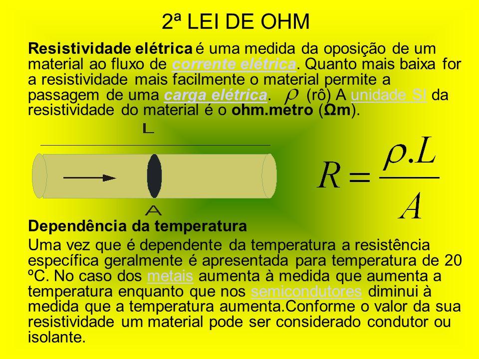 Resistividade elétrica é uma medida da oposição de um material ao fluxo de corrente elétrica.