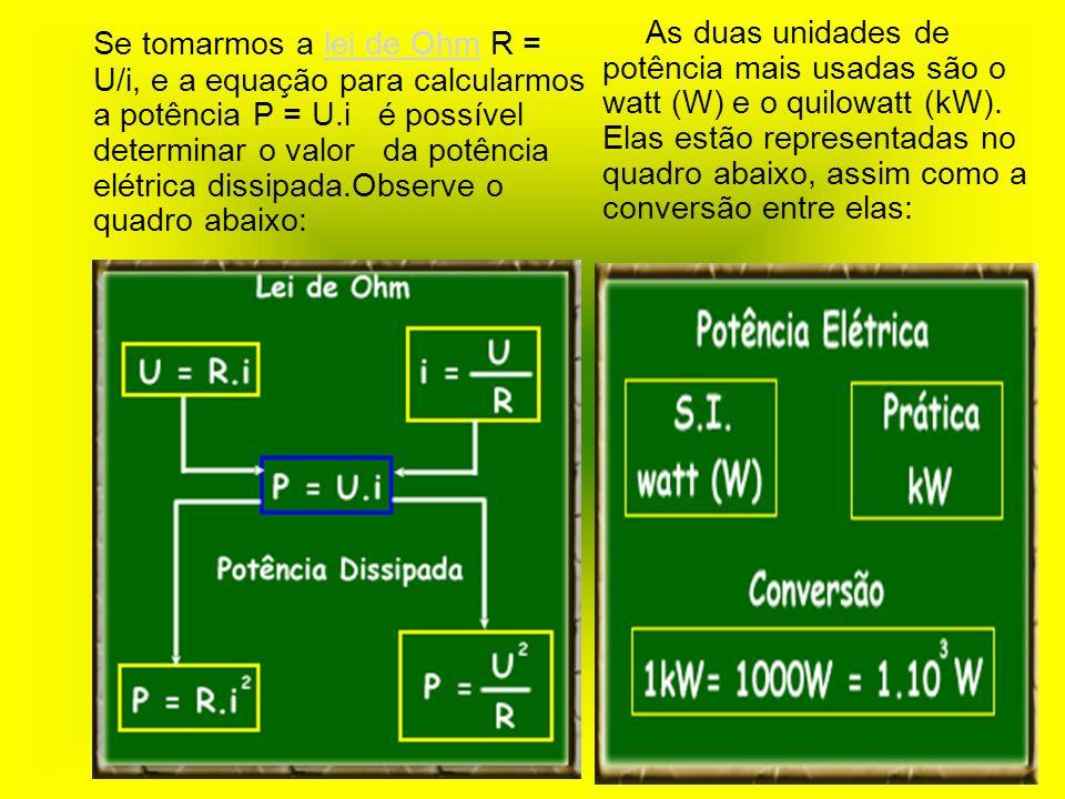 Se tomarmos a lei de Ohm R = U/i, e a equação para calcularmos a potência P = U.i é possível determinar o valor da potência elétrica dissipada.Observe o quadro abaixo:lei de Ohm As duas unidades de potência mais usadas são o watt (W) e o quilowatt (kW).
