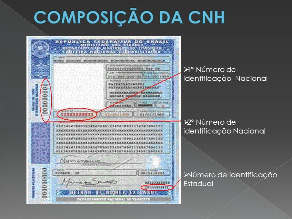 1º Número de identificação Nacional  2º Número de identificação Nacional  Número de identificação Estadual