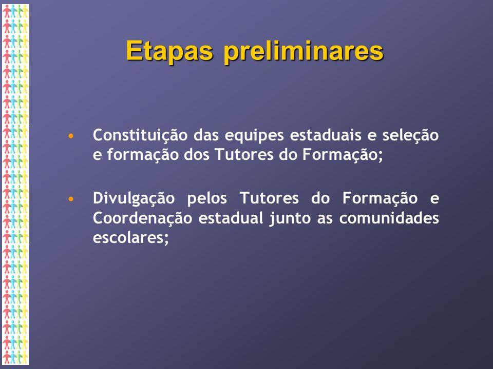 Etapas preliminares Constituição das equipes estaduais e seleção e formação dos Tutores do Formação; Divulgação pelos Tutores do Formação e Coordenação estadual junto as comunidades escolares;