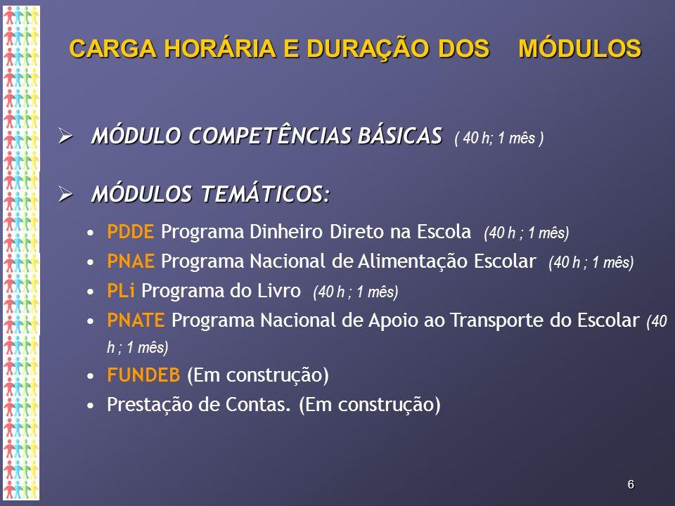 CARGA HORÁRIA E DURAÇÃO DOS MÓDULOS  MÓDULO COMPETÊNCIAS BÁSICAS  MÓDULO COMPETÊNCIAS BÁSICAS ( 40 h; 1 mês )  MÓDULOS TEMÁTICOS: 6 PDDE Programa Dinheiro Direto na Escola (40 h ; 1 mês) PNAE Programa Nacional de Alimentação Escolar (40 h ; 1 mês) PLi Programa do Livro (40 h ; 1 mês) PNATE Programa Nacional de Apoio ao Transporte do Escolar (40 h ; 1 mês) FUNDEB (Em construção) Prestação de Contas.