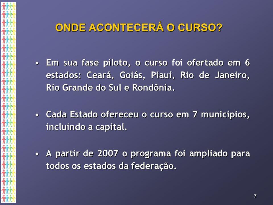 ONDE ACONTECERÁ O CURSO.