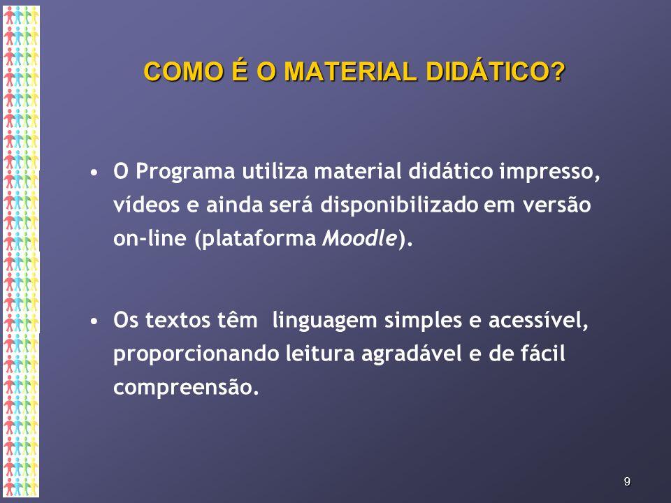 COMPOSIÇÃO DOS MÓDULOS   Cada módulo é composto por: Um caderno de estudo Um caderno de atividades Um vídeo 10