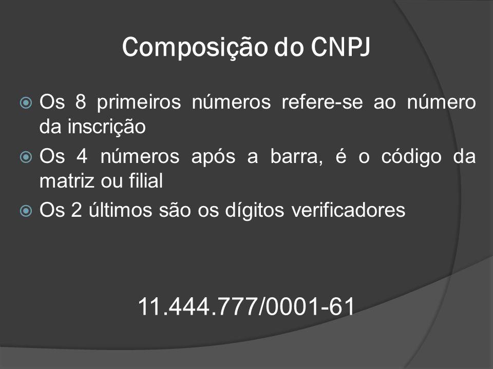Composição do CNPJ  Os 8 primeiros números refere-se ao número da inscrição  Os 4 números após a barra, é o código da matriz ou filial  Os 2 último