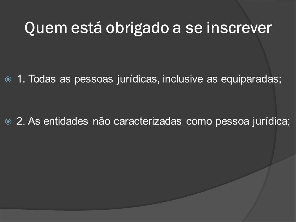 Órgãos Reguladores  Agências da Receita Federal do Brasil – ARF;  Inspetorias da Receita Federal do Brasil – IRF;  Delegacias da Receita Federal do Brasil – DRF;  Delegacias de Administração Tributária da Receita Federal do Brasil – Derat;  Delegacias de Instituições Financeiras do Brasil – Deinf;