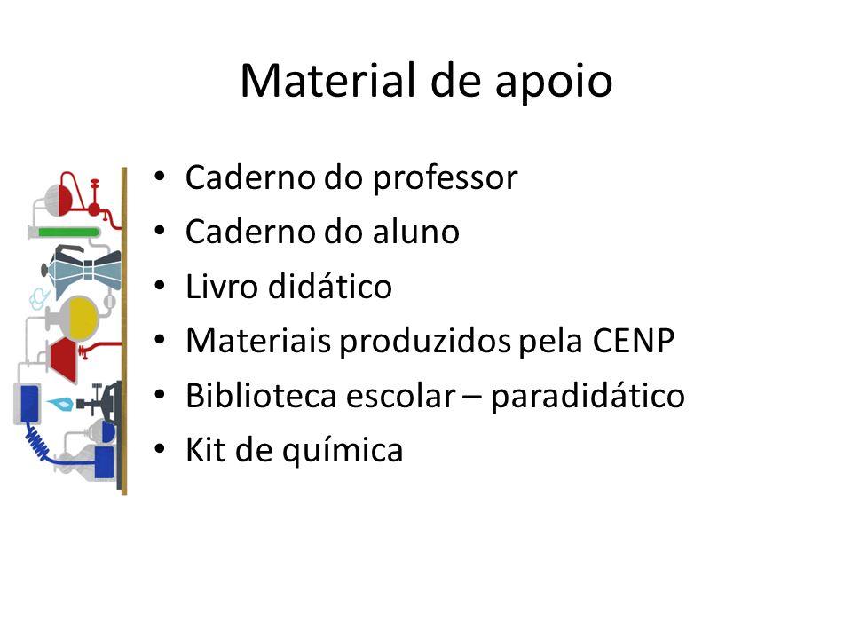 Material de apoio Caderno do professor Caderno do aluno Livro didático Materiais produzidos pela CENP Biblioteca escolar – paradidático Kit de química