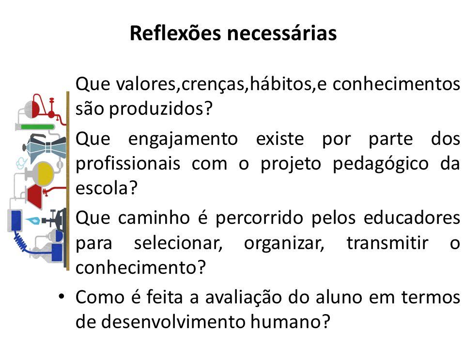Reflexões necessárias Que valores,crenças,hábitos,e conhecimentos são produzidos.