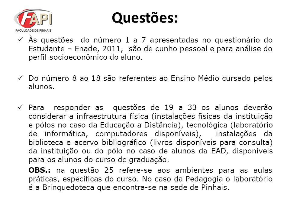 Questões: Às questões do número 1 a 7 apresentadas no questionário do Estudante – Enade, 2011, são de cunho pessoal e para análise do perfil socioecon
