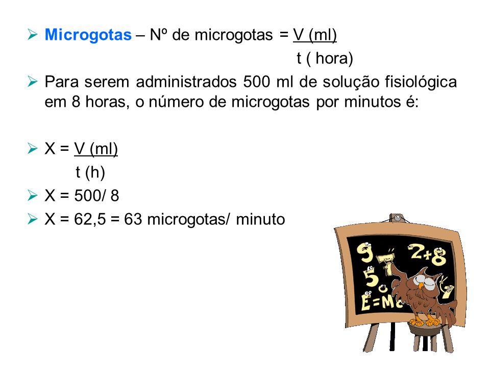  Microgotas – Nº de microgotas = V (ml) t ( hora)  Para serem administrados 500 ml de solução fisiológica em 8 horas, o número de microgotas por min