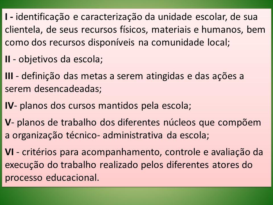 I - identificação e caracterização da unidade escolar, de sua clientela, de seus recursos físicos, materiais e humanos, bem como dos recursos disponív