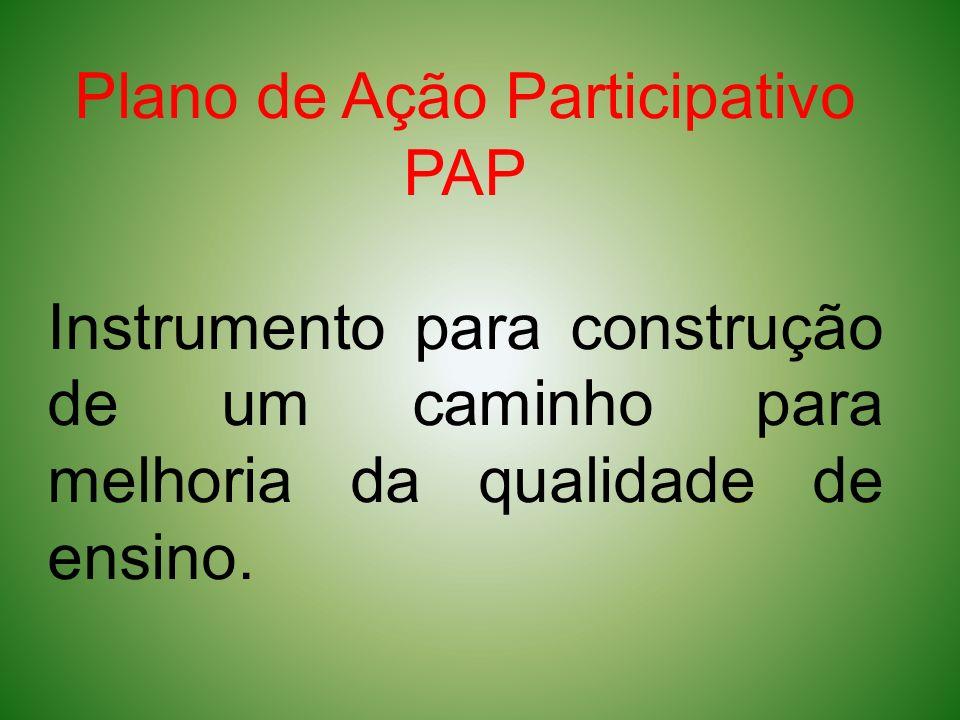 Plano de Ação Participativo PAP Instrumento para construção de um caminho para melhoria da qualidade de ensino.