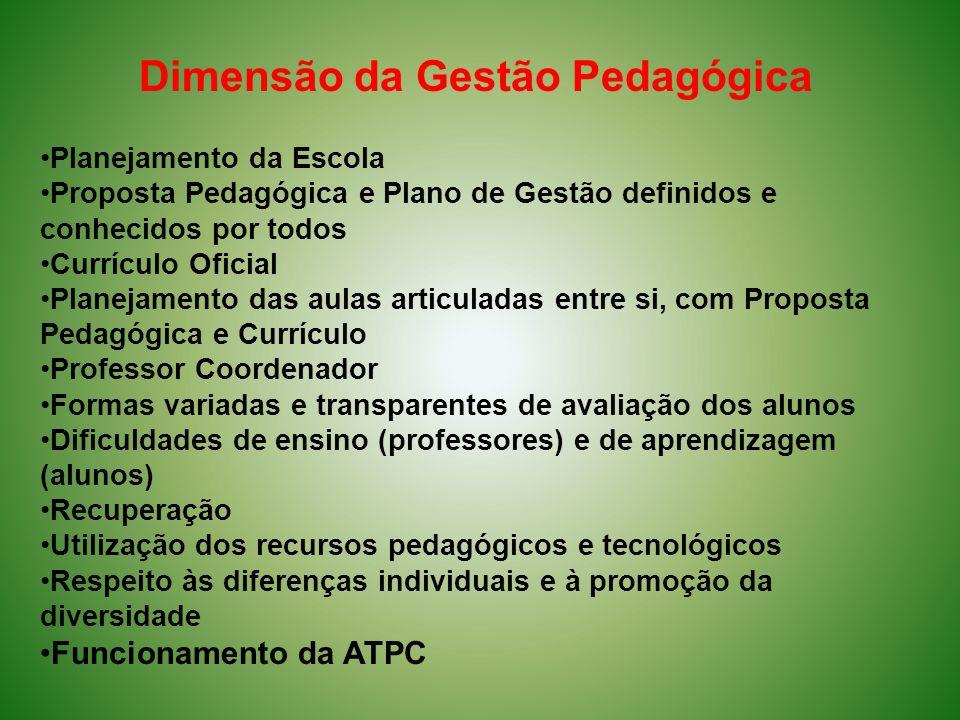 Dimensão da Gestão Pedagógica Planejamento da Escola Proposta Pedagógica e Plano de Gestão definidos e conhecidos por todos Currículo Oficial Planejam