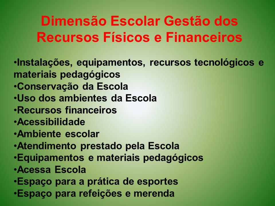 Dimensão Escolar Gestão dos Recursos Físicos e Financeiros Instalações, equipamentos, recursos tecnológicos e materiais pedagógicos Conservação da Esc