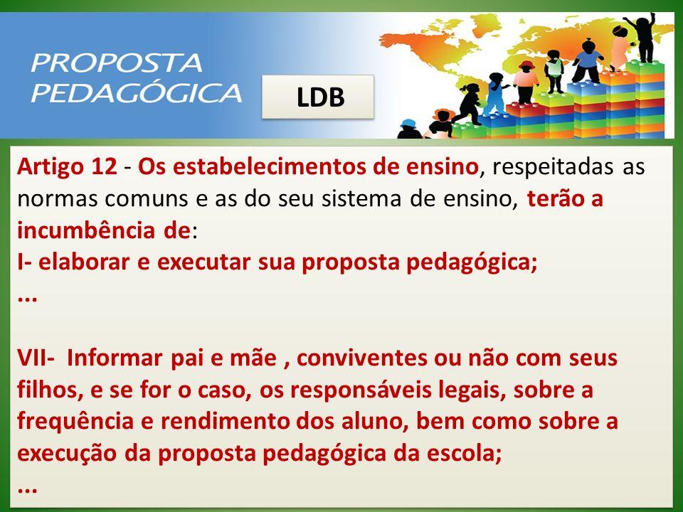 LDB Artigo 12 - Os estabelecimentos de ensino, respeitadas as normas comuns e as do seu sistema de ensino, terão a incumbência de: I- elaborar e execu