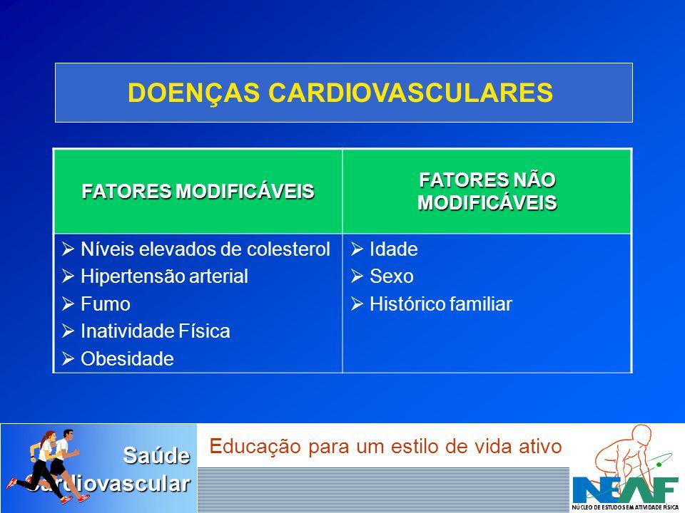 SaúdeCardiovascular Educação para um estilo de vida ativo FATORES MODIFICÁVEIS FATORES NÃO MODIFICÁVEIS  Níveis elevados de colesterol  Hipertensão