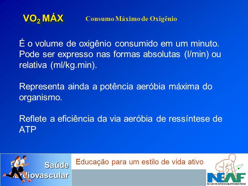 SaúdeCardiovascular Educação para um estilo de vida ativo VO 2 MÁX É o volume de oxigênio consumido em um minuto. Pode ser expresso nas formas absolut