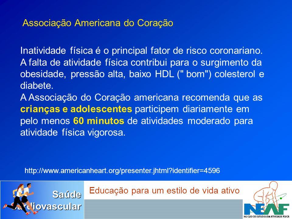 SaúdeCardiovascular Educação para um estilo de vida ativo Gasto energético com avançar da idade Rapazes Moças Idade (anos)