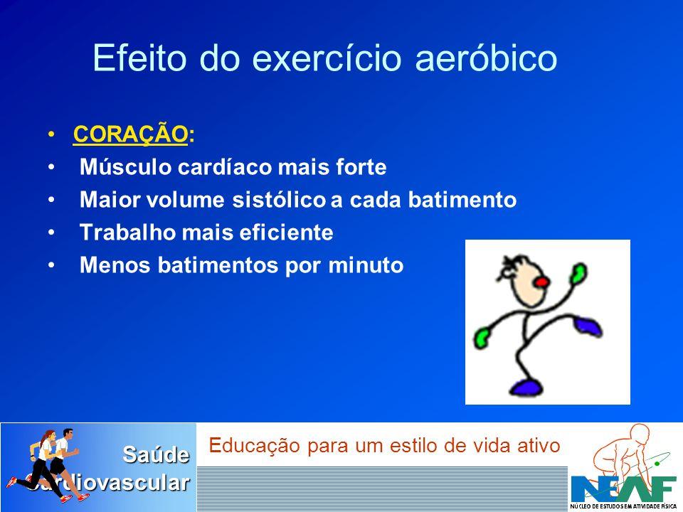 SaúdeCardiovascular Educação para um estilo de vida ativo Efeito do exercício aeróbico CORAÇÃO: Músculo cardíaco mais forte Maior volume sistólico a c