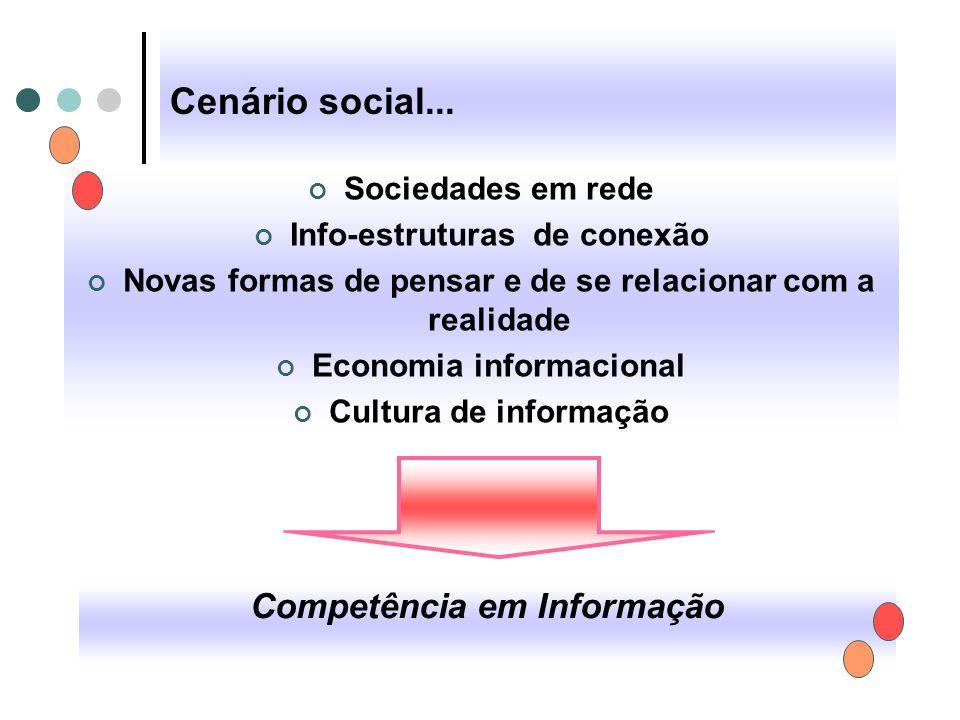 Cenário social... Sociedades em rede Info-estruturas de conexão Novas formas de pensar e de se relacionar com a realidade Economia informacional Cultu
