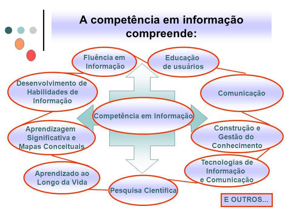 Desenvolvimento de Habilidades de Informação Fluência em Informação Educação de usuários Construção e Gestão do Conhecimento Aprendizagem Significativ