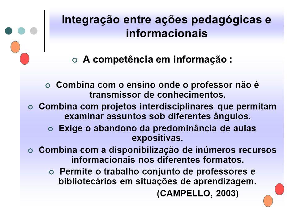 Integração entre ações pedagógicas e informacionais A competência em informação : Combina com o ensino onde o professor não é transmissor de conhecime