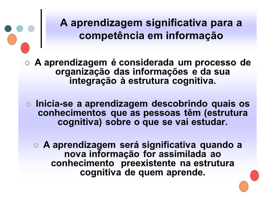 A aprendizagem significativa para a competência em informação A aprendizagem é considerada um processo de organização das informações e da sua integra