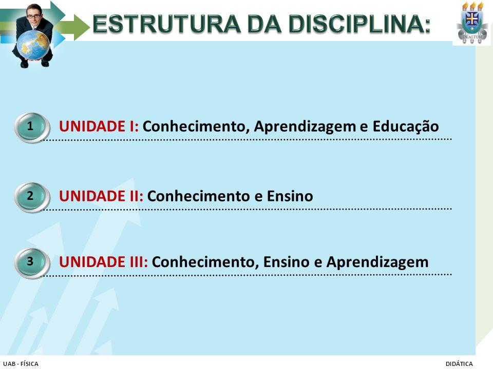 UNIDADE I: Conhecimento, Aprendizagem e Educação 1 UNIDADE II: Conhecimento e Ensino 2 UNIDADE III: Conhecimento, Ensino e Aprendizagem 3 UAB - FÍSICA