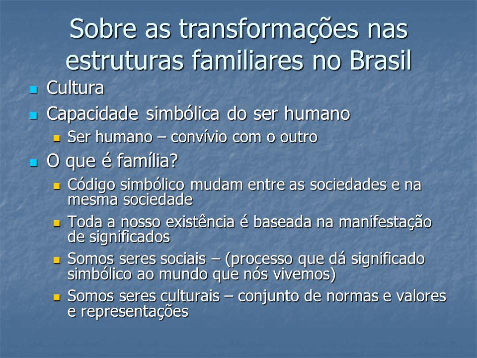 Sobre as transformações nas estruturas familiares no Brasil Cultura Cultura Capacidade simbólica do ser humano Capacidade simbólica do ser humano Ser
