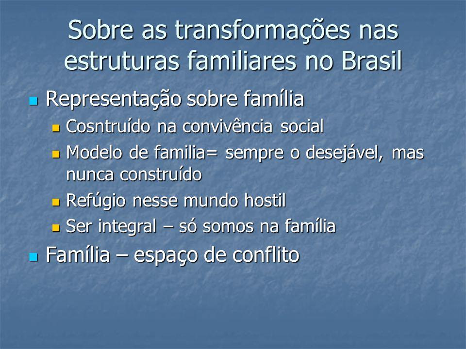 Sobre as transformações nas estruturas familiares no Brasil Representação sobre família Representação sobre família Cosntruído na convivência social C
