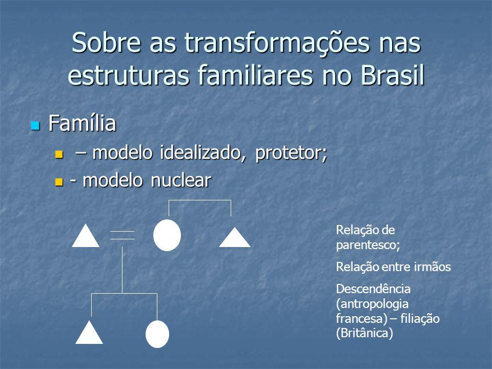 Sobre as transformações nas estruturas familiares no Brasil Famílias Famílias monoparentais (casais) monoparentais (casais) Matrifocais –chefiadas por mulheres Matrifocais –chefiadas por mulheres Patrificais – chefiadas por homens Patrificais – chefiadas por homens Ampliadas – nuclear + avó etc… Ampliadas – nuclear + avó etc… Recompostas Recompostas as realidades não cabem nos modelos teóricos