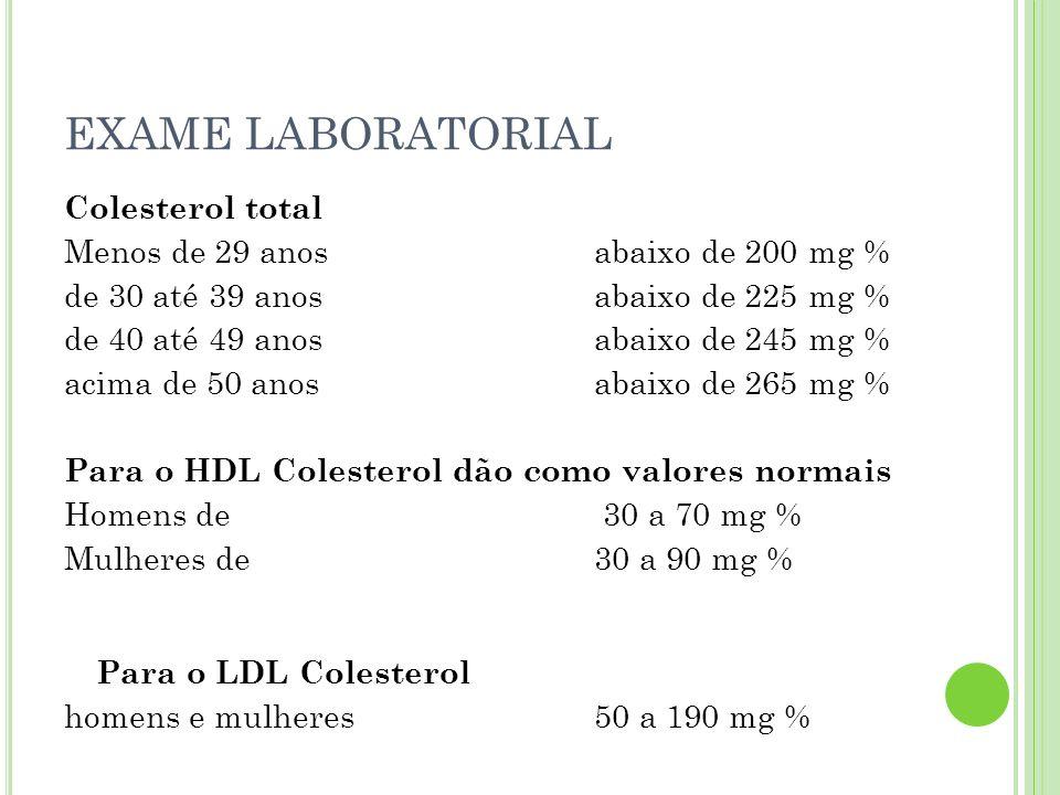 EXAME LABORATORIAL Colesterol total Menos de 29 anosabaixo de 200 mg % de 30 até 39 anos abaixo de 225 mg % de 40 até 49 anosabaixo de 245 mg % acima