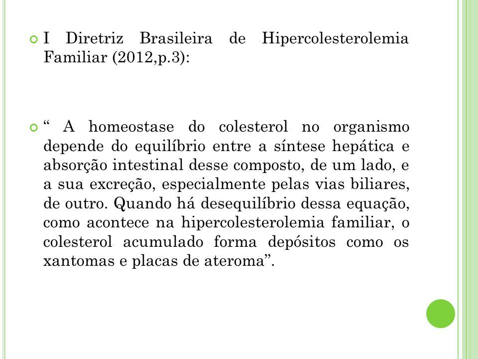 """I Diretriz Brasileira de Hipercolesterolemia Familiar (2012,p.3): """" A homeostase do colesterol no organismo depende do equilíbrio entre a síntese hepá"""