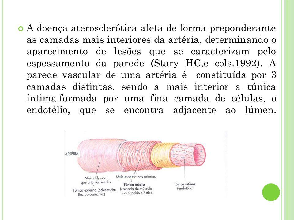 A doença aterosclerótica afeta de forma preponderante as camadas mais interiores da artéria, determinando o aparecimento de lesões que se caracterizam